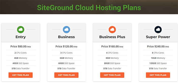 SiteGround-Cloud-Hosting-plans-review